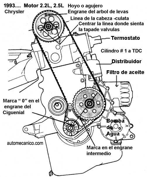 Ford Focus 2 0 Zetec Engine Diagram