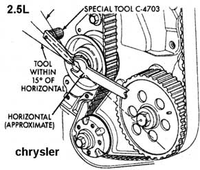 Chrysler 300 5 7 Hemi Engine Diagram besides 1994 Isuzu Amigo 2 6l Serpentine Belt Diagram further 8 4300 Votec Belt in addition 4gls9 Plymouth Breeze Procedure Change together with Discussion T36017 ds631923. on chrysler timing belt
