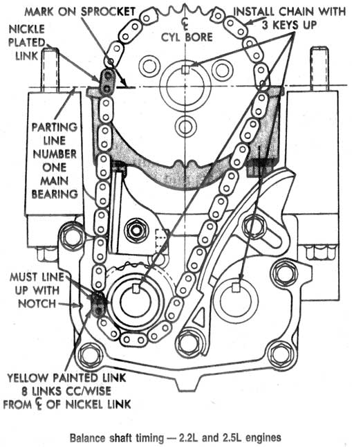 Headlight Relay Circuit Description also Coloriage Titanic besides 149 Cadillac Logo Transparent Wallpaper 8 additionally Btchry4701 in addition GOlzUp. on this is chrysler