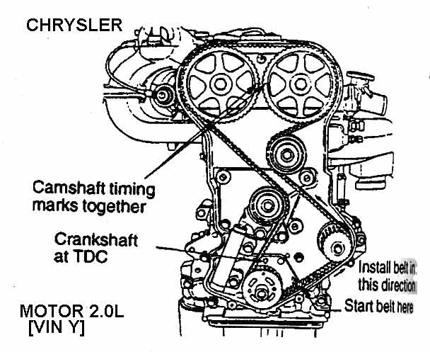 Btchry201 in addition 2007 Dodge Caliber 1 8l 2 0l 2 4l Serpentine Belt Diagram likewise What Are The Names Of The Parts Of A Harness For 2 Horses Called Wiring Diagrams also 2007 2008 Gmc Acadia V6 3 6l Serpentine Belt Diagram also Code P0016 On 2007 Cobalt 2 2. on 2008 dodge avenger 2 4l belt diagram