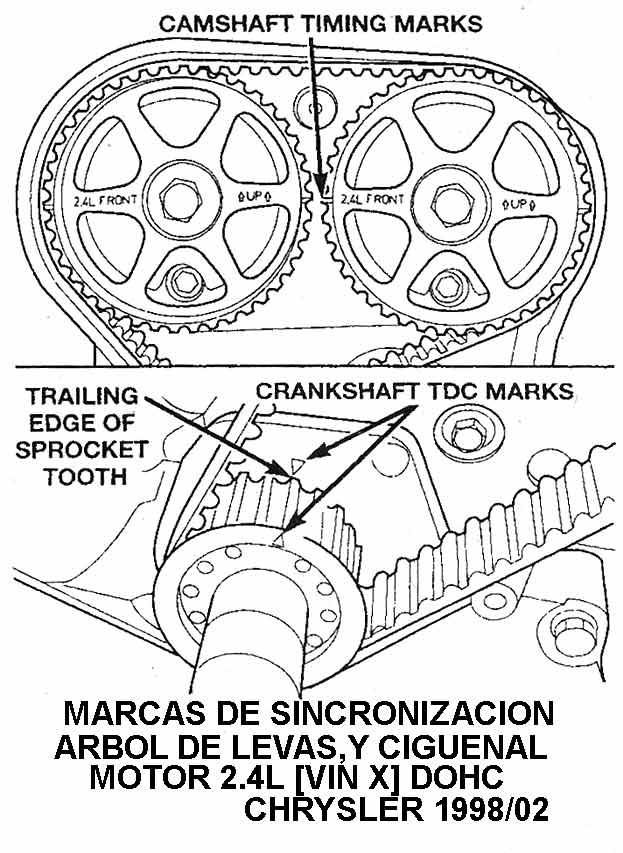 Diagrama De La Banda Del Tiempo Motor 20 2oo5 45 Wiring Diagram