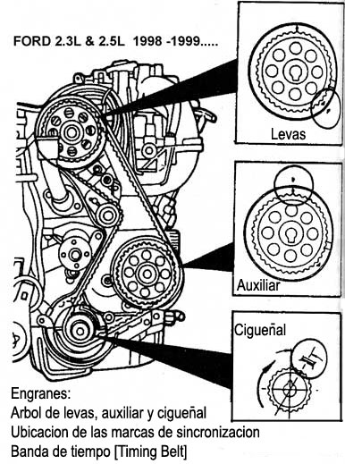 374038 Diagrama De Motor 4 9 Cadillac on 1999 Mitsubishi Diamante