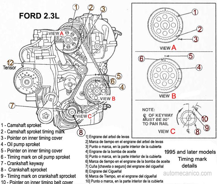 timing mark loction on ford ranger 2.0 motor