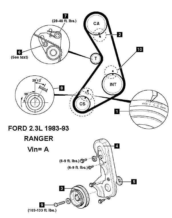 1991 Ford Ranger 2 3 Engine Diagram