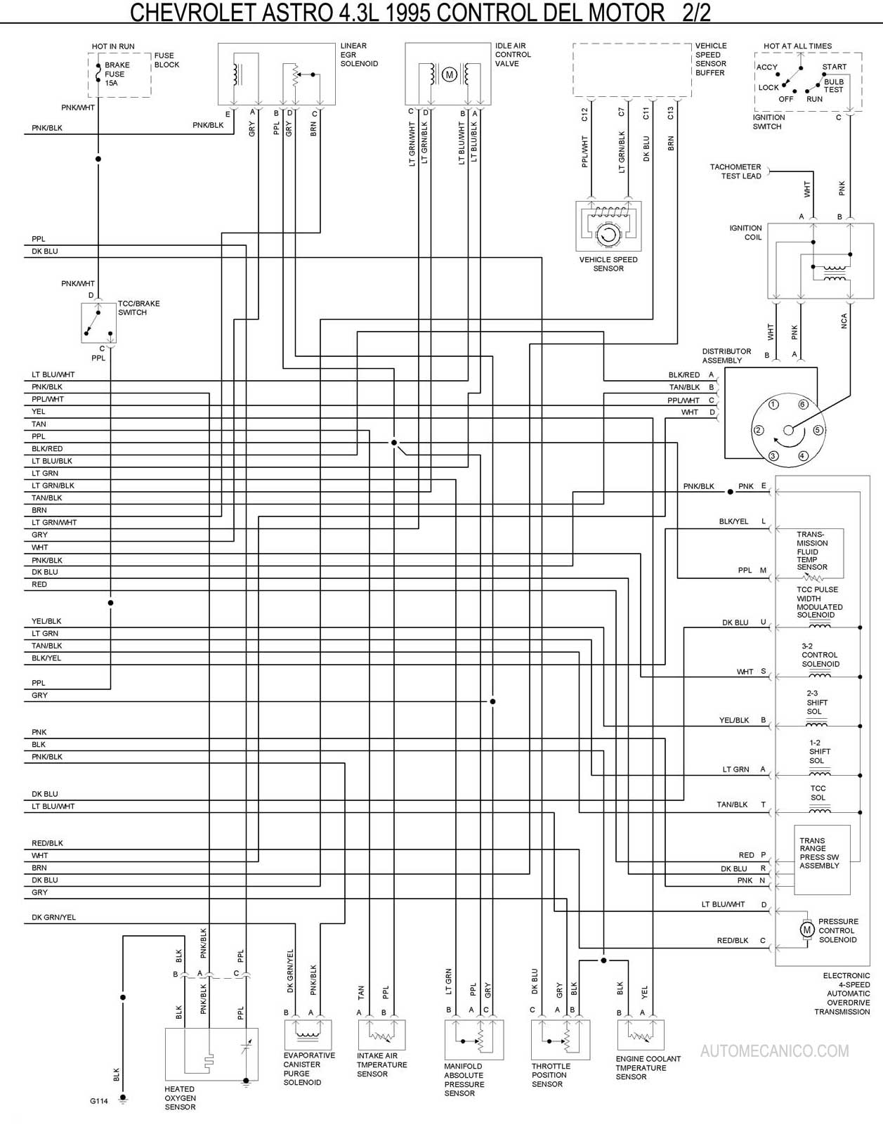 87 Astro Van Wiring Diagram Wiring Diagram And Fuse Box