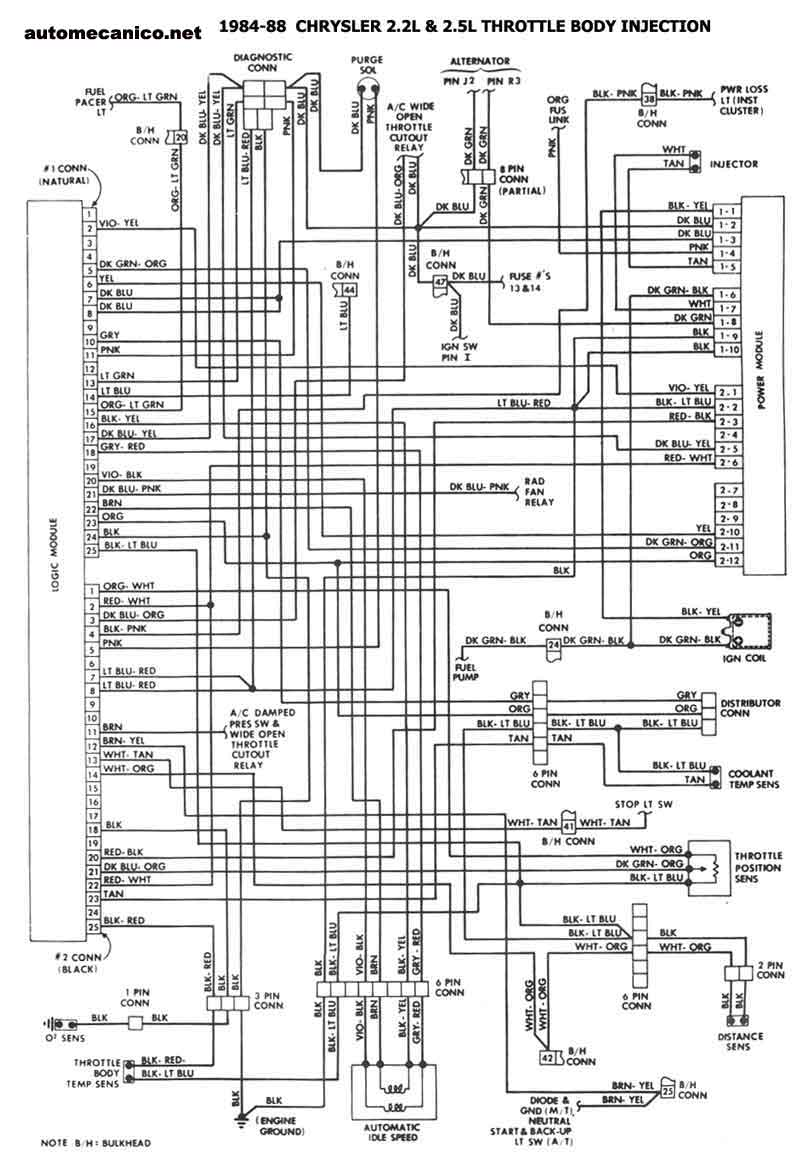 2001 pontiac grand prix se fuse box diagram  pontiac  auto