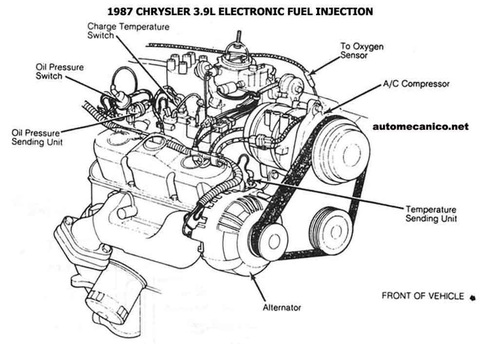chrysler jeep 1987  93
