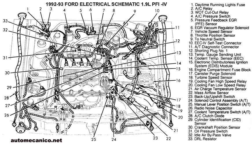Escort    94 19L no enciende el ventildor del radiador  Foromecanicos  Foro de Mecanica Automotriz