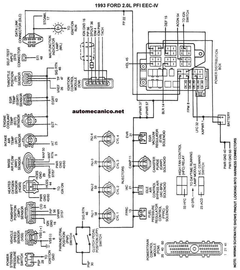 Surprising Ford 1981 93 Diagramas Esquemas Ubicacion De Componentes Wiring Database Mangnorabwedabyuccorg