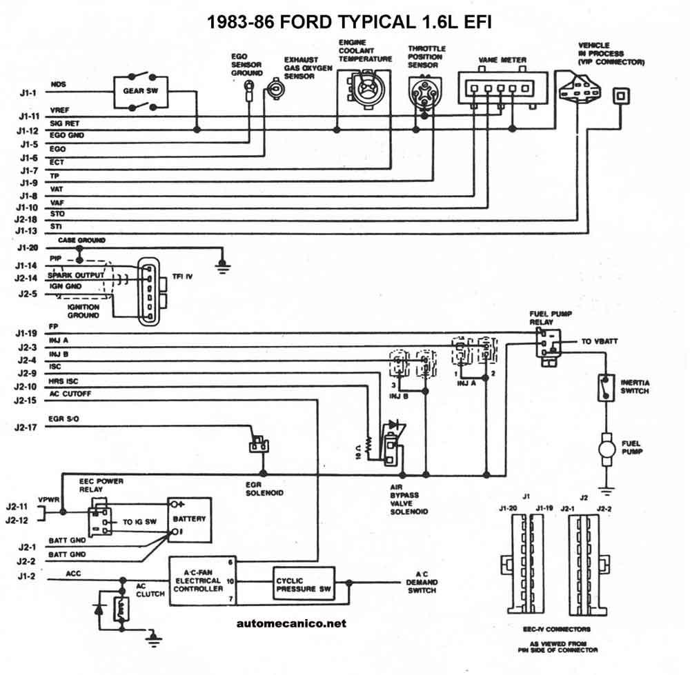 ford 1981  93 diagramas  esquemas  graphics