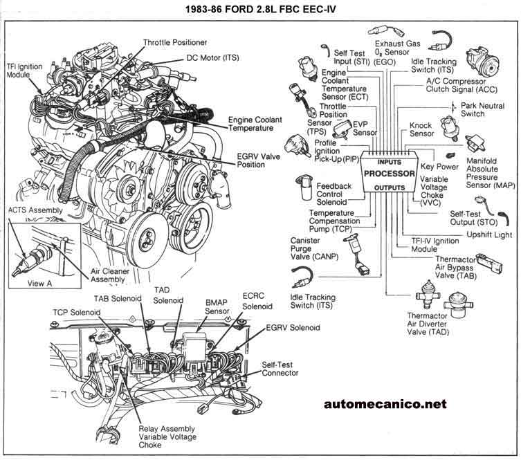 wiring diagram for 1991 ford ranger wiring diagram for