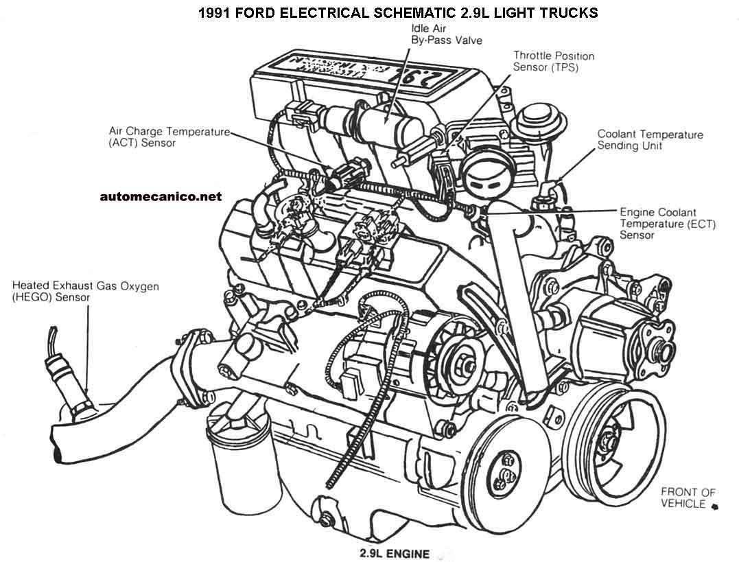 2 9l Ford Engine Mods