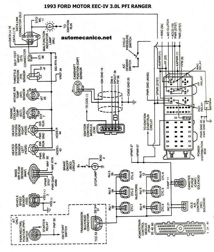 ford 1988 93 diagramas esquemas ubicacion de componentescec esquema elect ranger