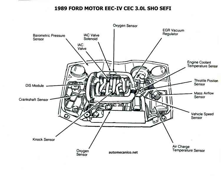 ford 1988  93