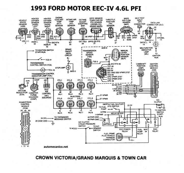 ford 1991  93