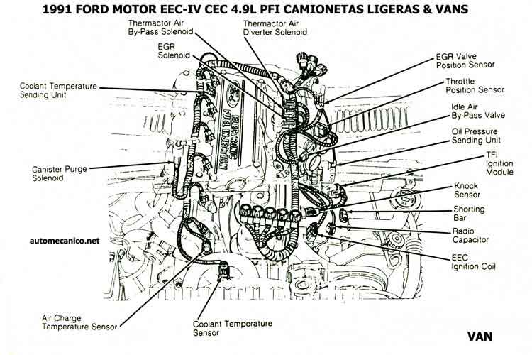 1996 f150 wiring diagram 1996 f150 thermostat