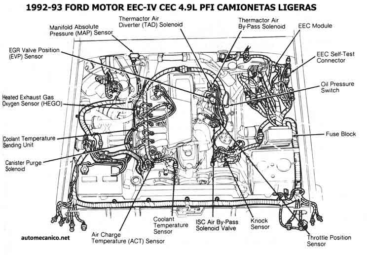 Ford 5 4 Vacuum Line Diagrams Ford Auto Wiring Diagram