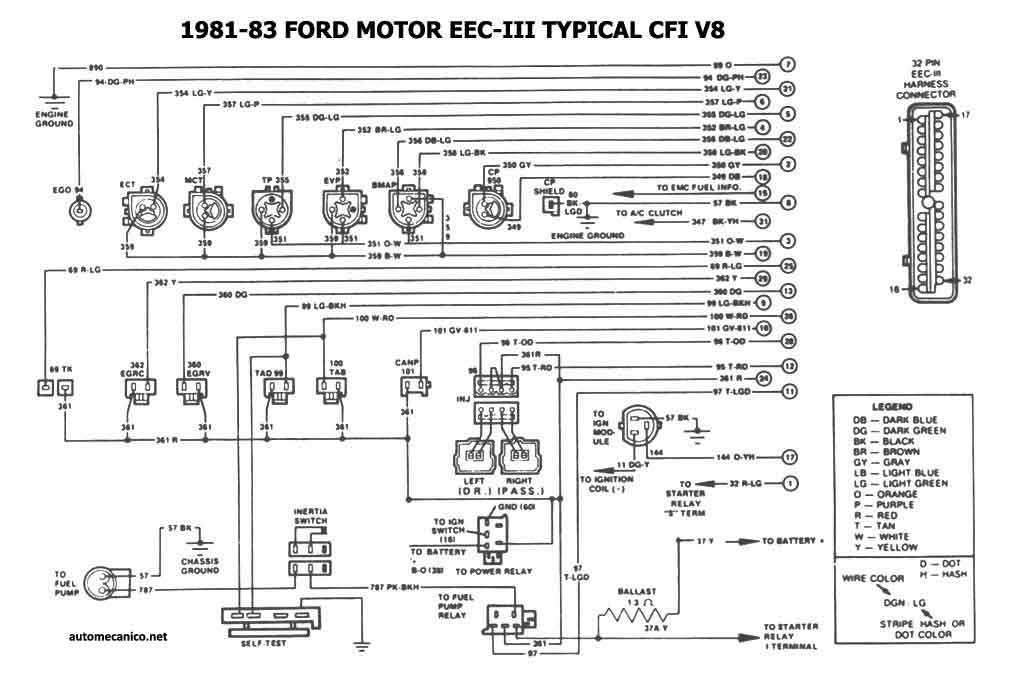 besides Diagrama Tipico Caja De Fusibles Lzk Gallery furthermore Diagrama Electrico De Ford Html as well Vw Wiper Motor Wiring Diagram furthermore Diagrama Electrico De Ford. on dtaur