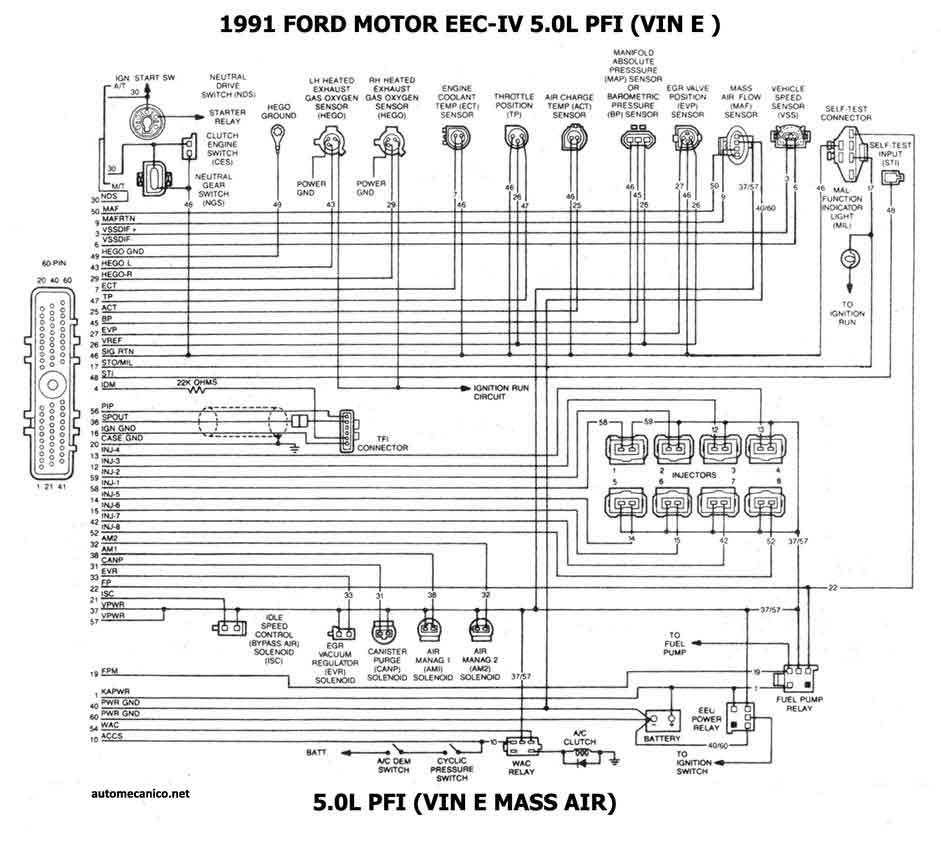 ford 1981 93 diagramas esquemas ubic de comp mecanica automotriz1991 5 0l eec iv ho pfi