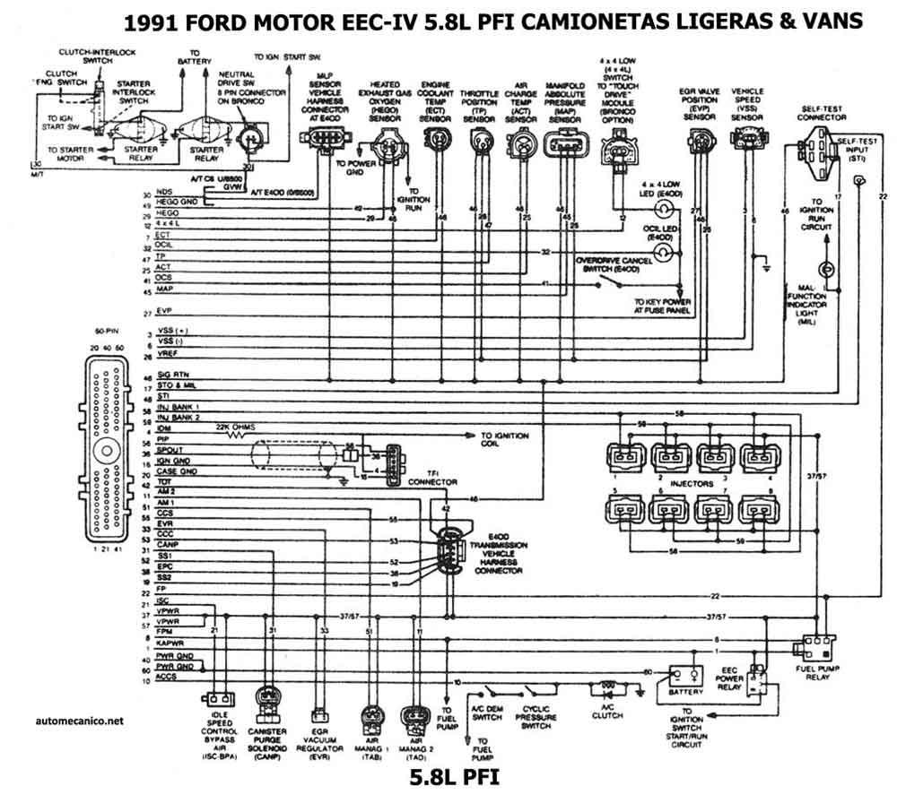 Ford 1981 93 Diagramas Esquemas Ubic De Comp Mecanica Automotriz 1995 Bronco Fuse Box Diagram 1991 58l Pfi Eec Iv