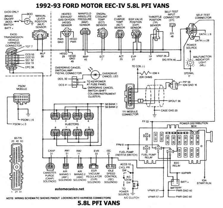 ford 5 0l y 5 8l 1981  93