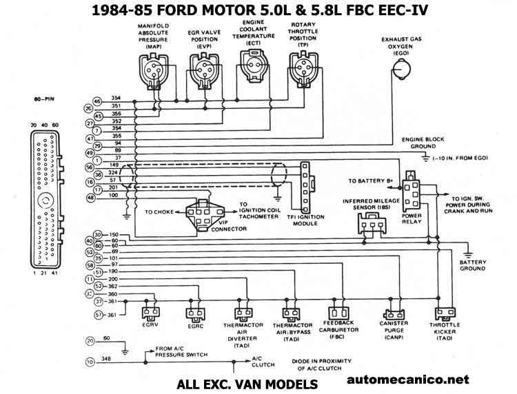 Ford F 150 Diagrama Electrico De Ford F150