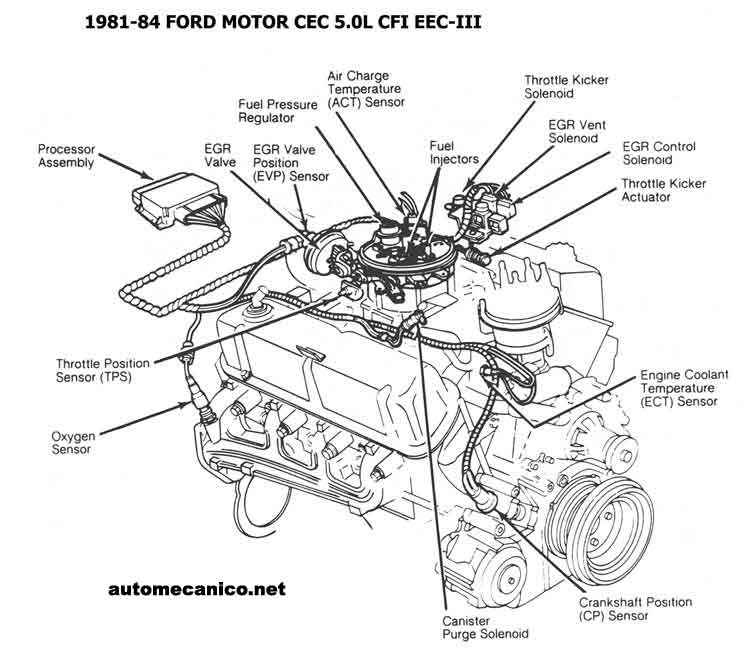 Ford 198193