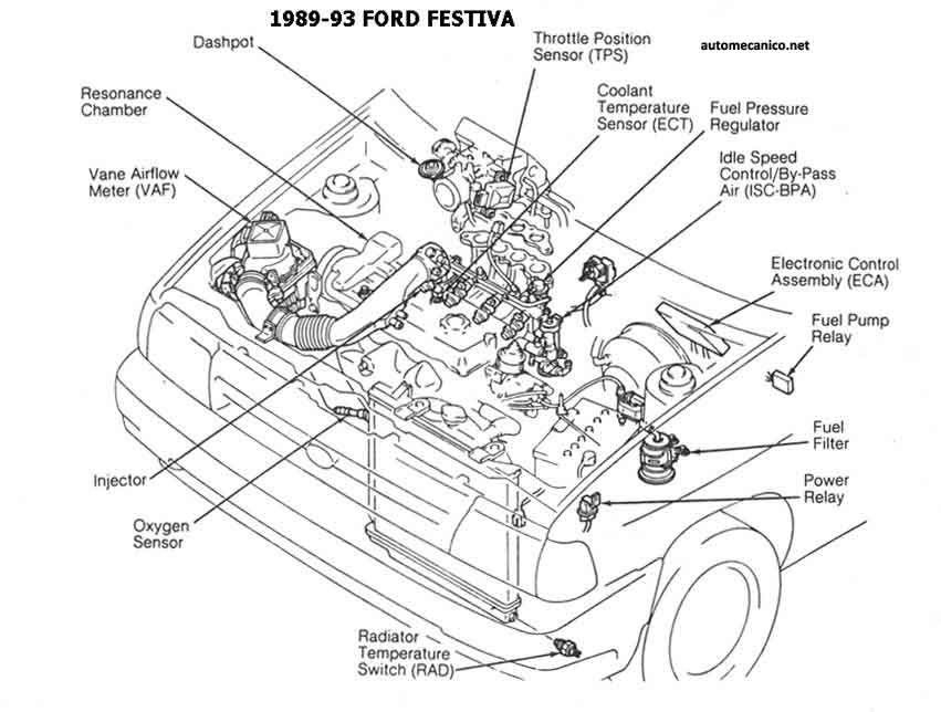 ford 1986  93
