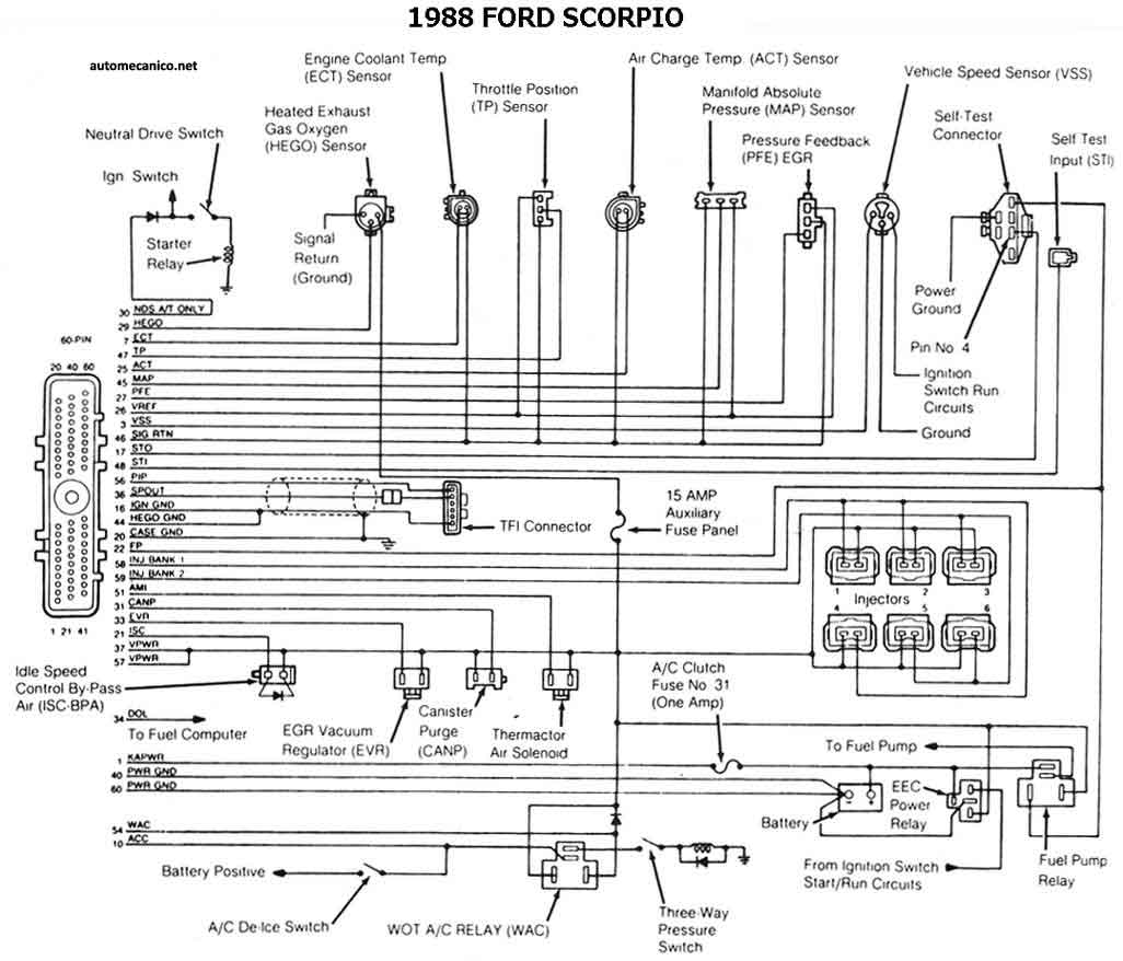 Esqfrd on Ford Manifold Absolute Pressure Sensor