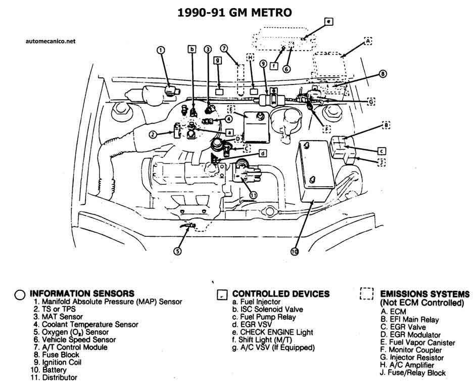 Esqgmtex000 in addition 50c1 S les together with Geo Prizm Alarm Diagram as well Peer also P 0900c152800490c8. on 1993 geo spectrum