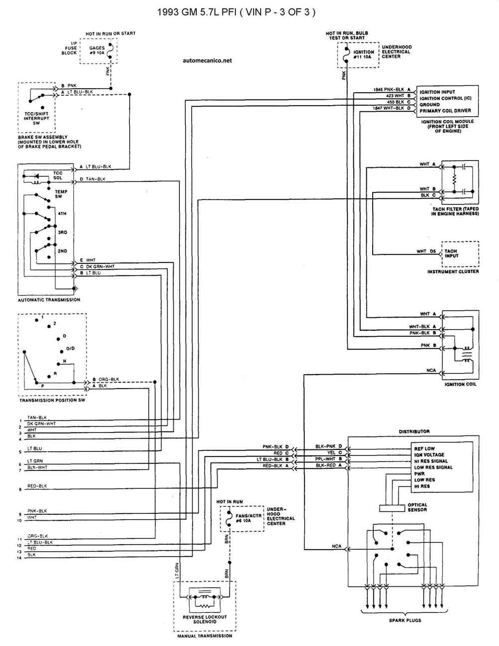 g motors  diagramas
