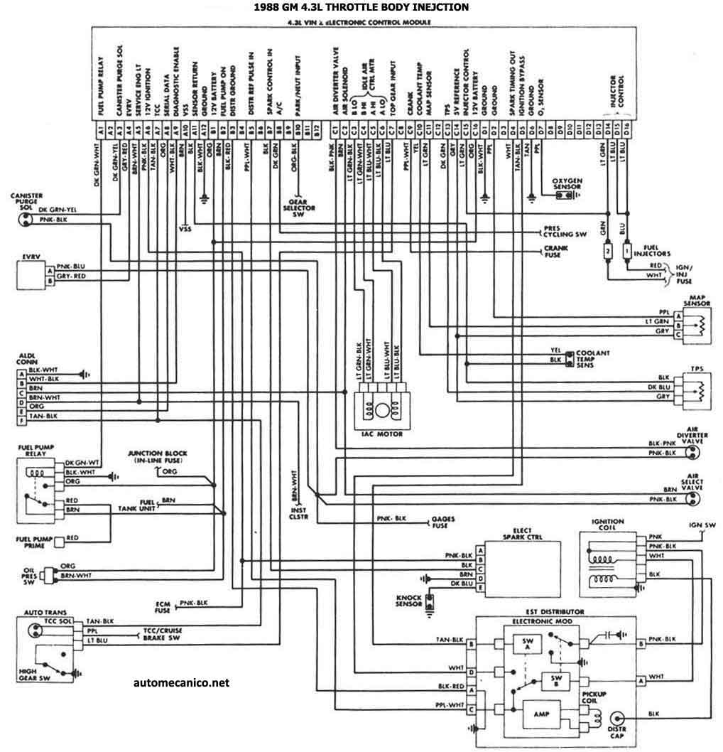 diagrama electrico chevy  diagrama  free engine image for