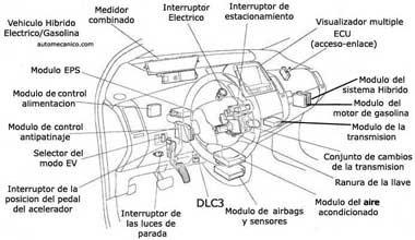 vw radio wire harness with Mgb Wiring Harness Diagrams on 1997 Infiniti I30 Wiring Diagram in addition 1984 Jeep Cherokee Headlight Wiring Harness in addition Honda Accord Coupe94 Fan Controls Circuit And Wiring Diagram as well Peugeot Electrical Wiring Diagrams as well Interpretacion De Esquemas Electricos En El Automovil 2.