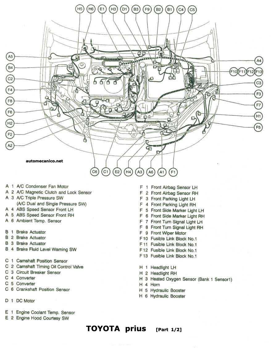 vehiculos hibridos - como funcionan