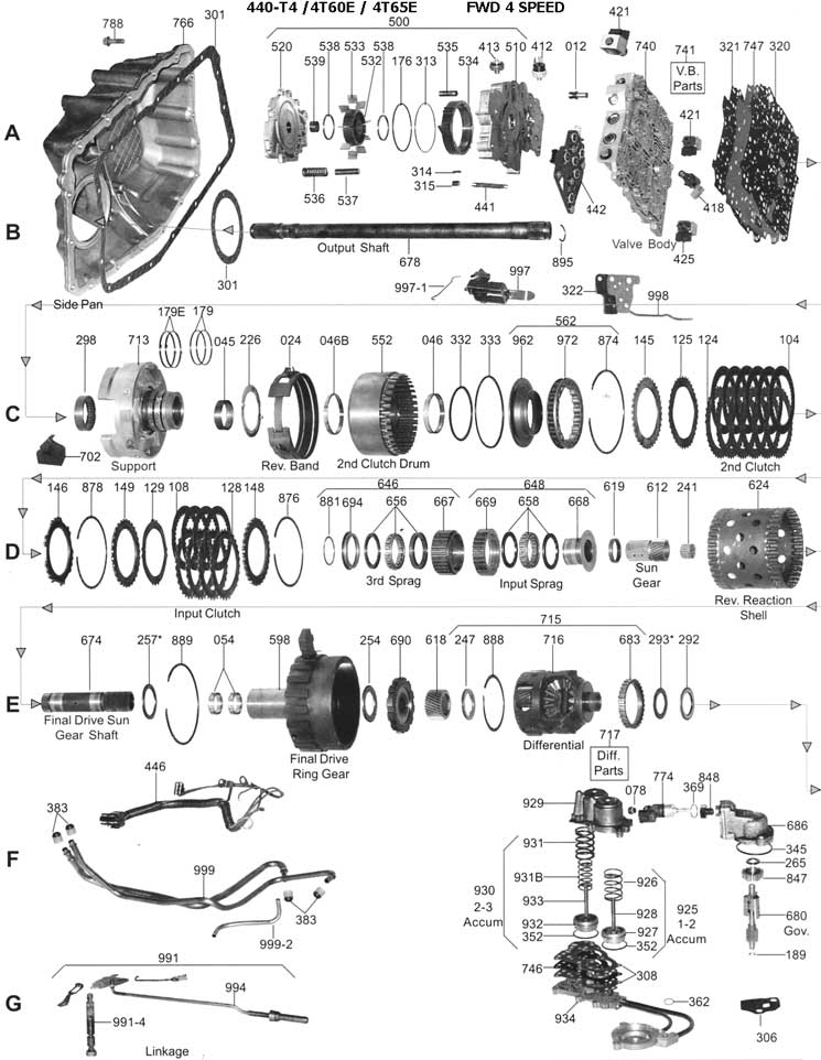 Chevrolet 4t65e Transmission repair Manual chilton Manual