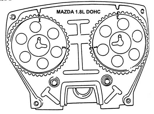 mazda 1983  92