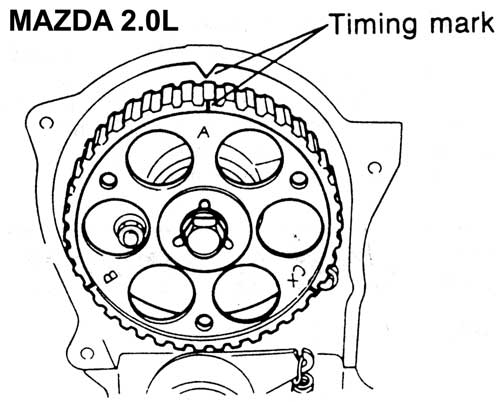 mazda b2200 timing diagram