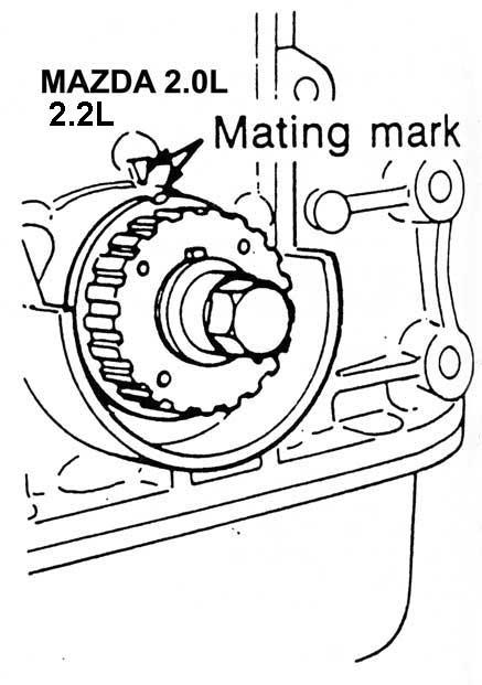 Mazbt on Mazda 626 2000 Manual