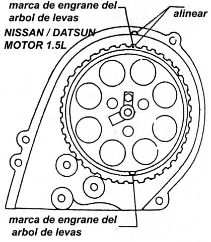 Nissan A15 Engine Timing