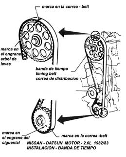 Diagrama De Cadena De Tiempo Motor Rav4 P 160 on cooling fan wiring diagram